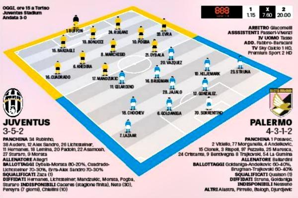 Gazzetta Dello Sport Le Probabili Formazioni Di Juventus Palermo Ilovepalermocalcio