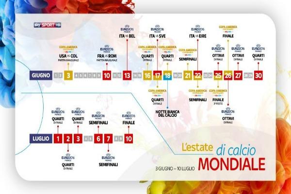 Calendario Coppa America.Sky Sport Pagina 2 Ilovepalermocalcio