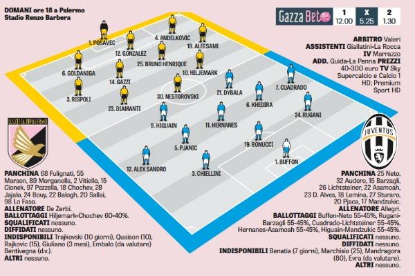 Gazzetta Dello Sport Juventus Blindata Al Barbera Non Prende Un Gol Dal 2011 Le Probabili Formazioni Ilovepalermocalcio