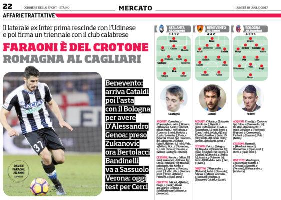 Ufficiale: Udinese, risolto il contratto di Faraoni