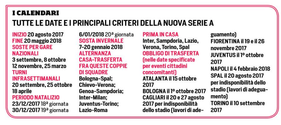 Corriere Dello Sport Calendario.Corriere Dello Sport Oggi Il Calendario Di A Si Parte Il