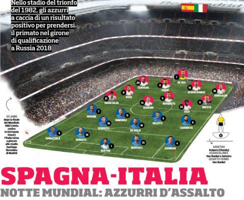 Spagna-Italia: le probabili formazioni: c'è Candreva
