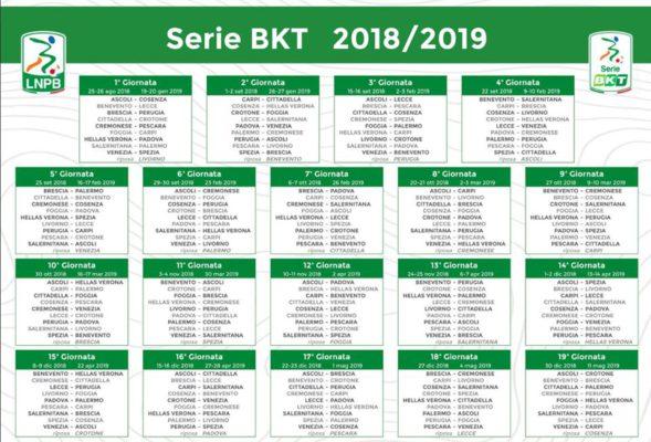 Calendario Play Off Serie B.Serie B Stabiliti I Criteri Per La Classifica Finale