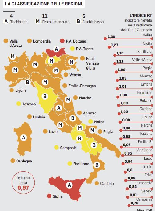 Stampa Cartina Sicilia.La Stampa Cambia Di Nuovo La Cartina Dell Italia La Sicilia Resta Zona Rossa Ilovepalermocalcio