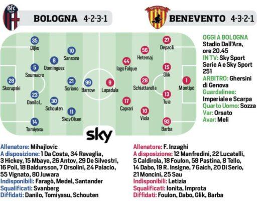 Corriere Dello Sport Bologna Benevento Le Probabili Formazioni Ilovepalermocalcio
