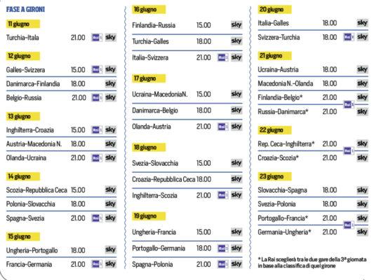 Corriere Dello Sport Domani Parte Euro 2020 Il Calendario E Come Vederlo In Tv Foto Ilovepalermocalcio
